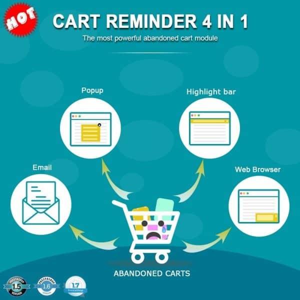 Abandoned Cart Reminder Module
